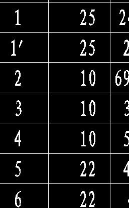 急 cad中的钢筋符号不显示 cad中装有sjqy字体格式