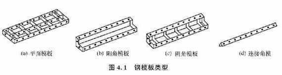 钢筋混凝土结构施工——模板工程