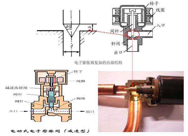 膨胀芯轴结构图