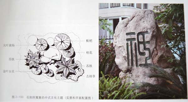 景观植物配置平面图