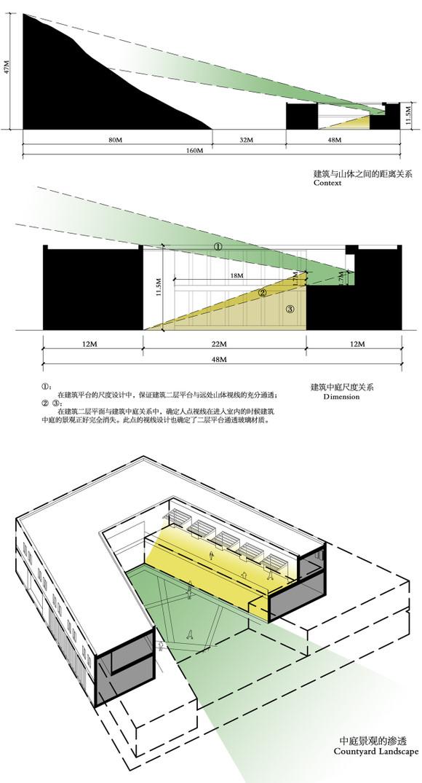 办公楼的效果图:-毕业设计 紫金山下的三座小建筑设计