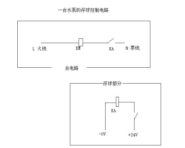 两台污水泵怎么自动轮流抽水?图片http://bbsfile.co188.
