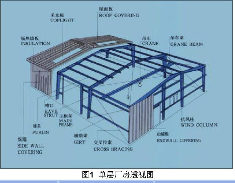 带支撑钢框架结构的抗风可靠度二阶分析