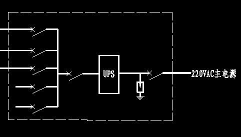 ups不间断电源可以做在配电箱里吗?