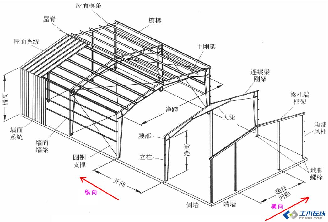 图纸简介: 全钢结构电梯及附属钢楼梯,本电梯及钢梯与相邻筒仓通过钢