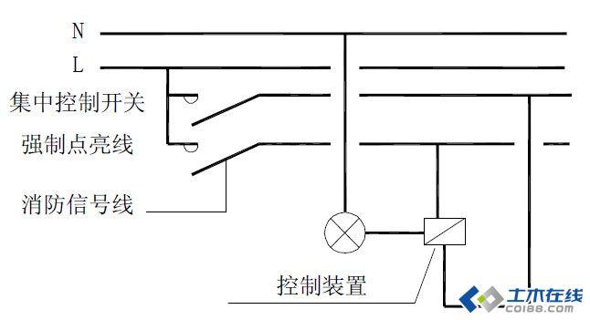 应急照明回路灯具分散控制类(强制点亮接线方案图)