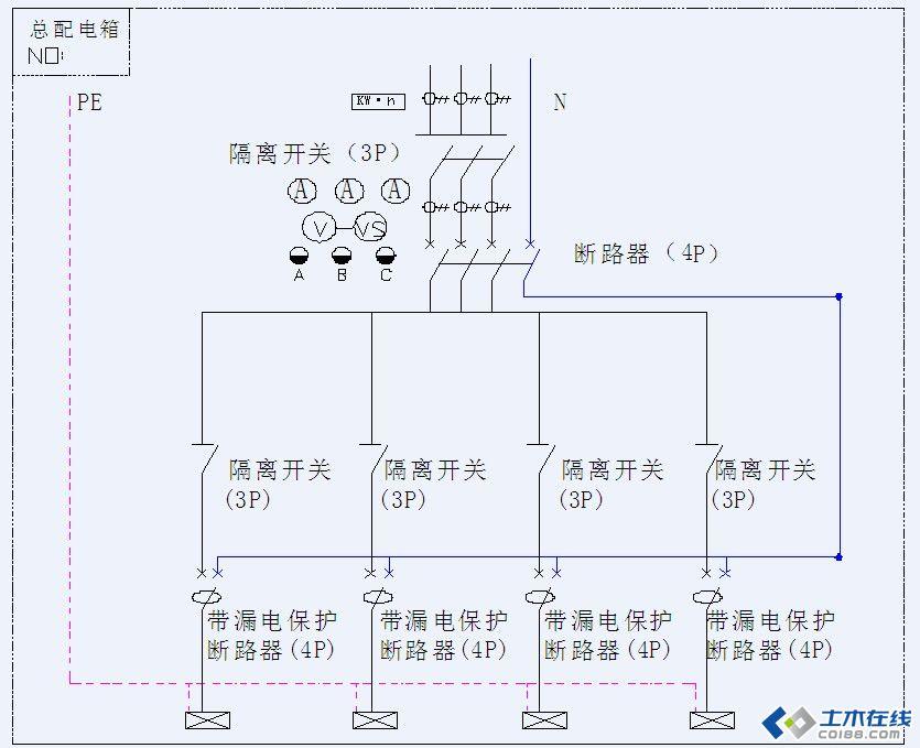 信息中心 施工现场临时用电管理措施   建筑工地施工现场临时用电管理
