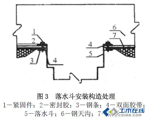 实例解析轻钢结构工业厂房屋面排水处理