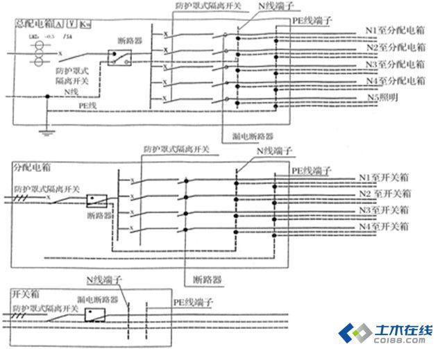 配电箱,开关箱箱体制作及安装要求是什么?图片http://bbsfile.co188.