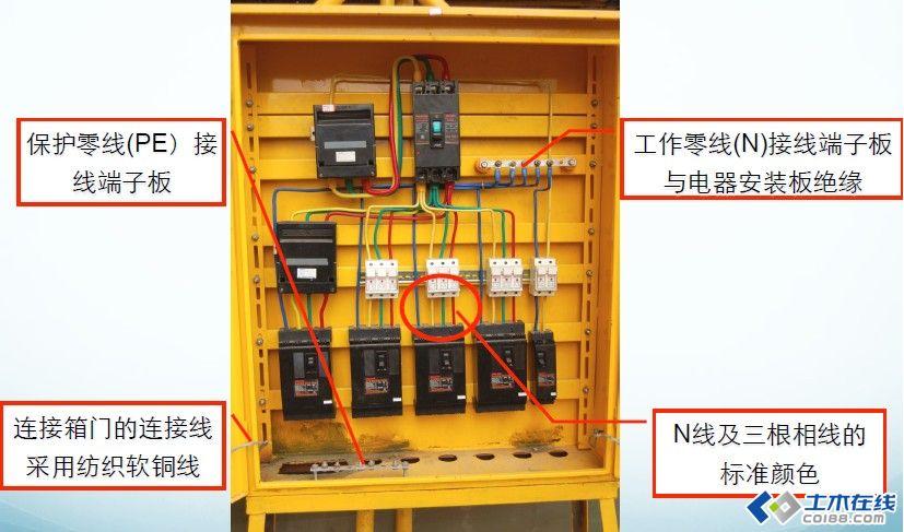 (图2) 施工现场临时用电设备保护方式一箱一闸一机一漏,重复接地.