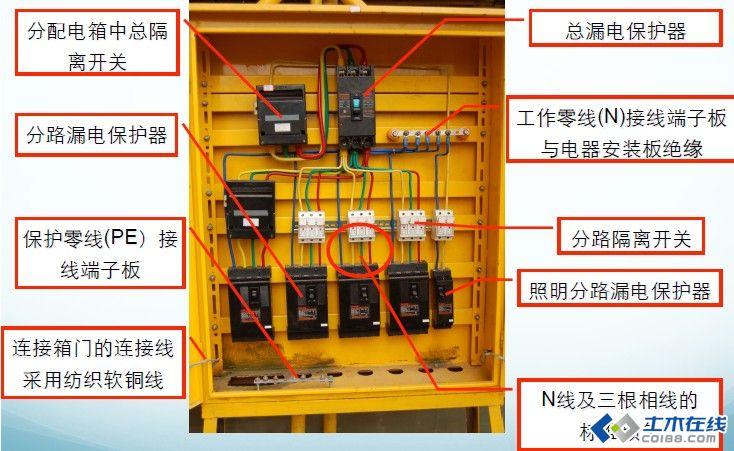 建筑施工临时用电安全规范