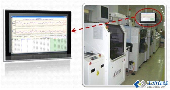 SPC软件,生产现场实时质量管控系统