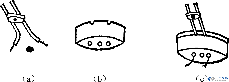 图3.4  圆木的安装