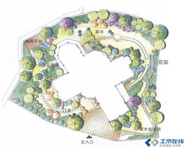 庭院景观规划设计与植物配置案例解读