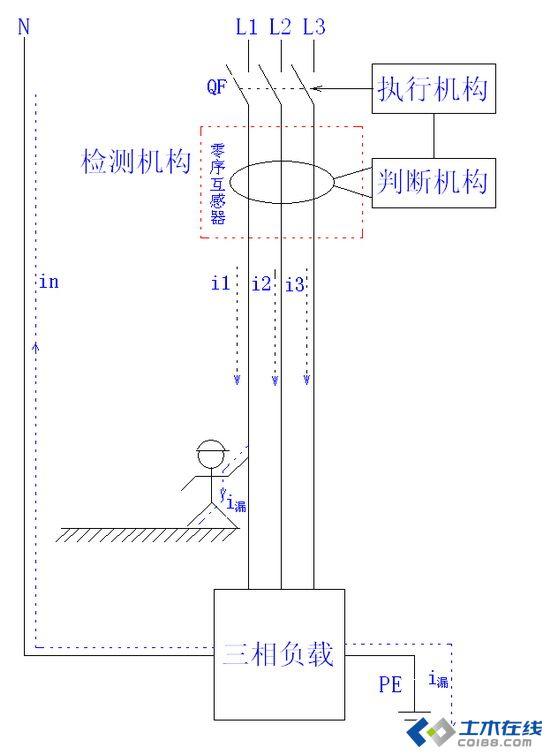 现场施工电梯 不需要零线,但是配电用的是4级漏电断路器?
