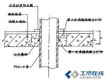 电路 电路图 电子 工程图 平面图 原理图 371_284