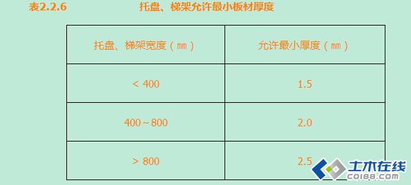 电缆桥架施工安装规范与要求(配上实图)