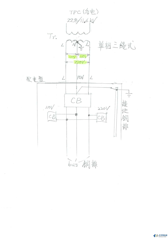 干式变压器工作原理