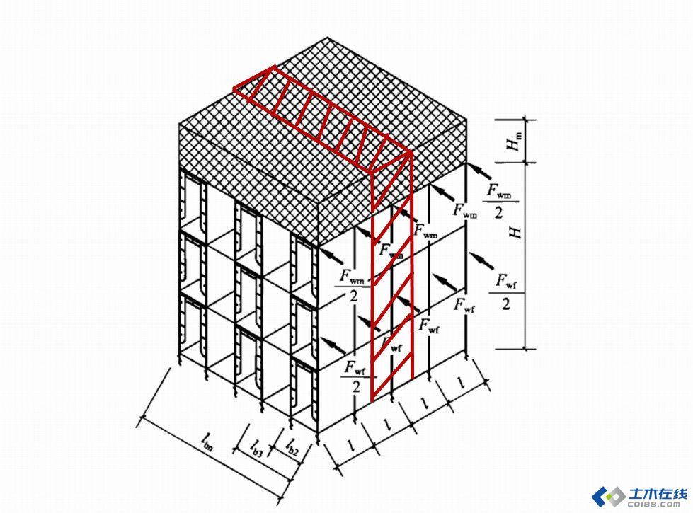 求解建筑施工门式钢管脚手架安全技术规范4.2.9 1公式推导
