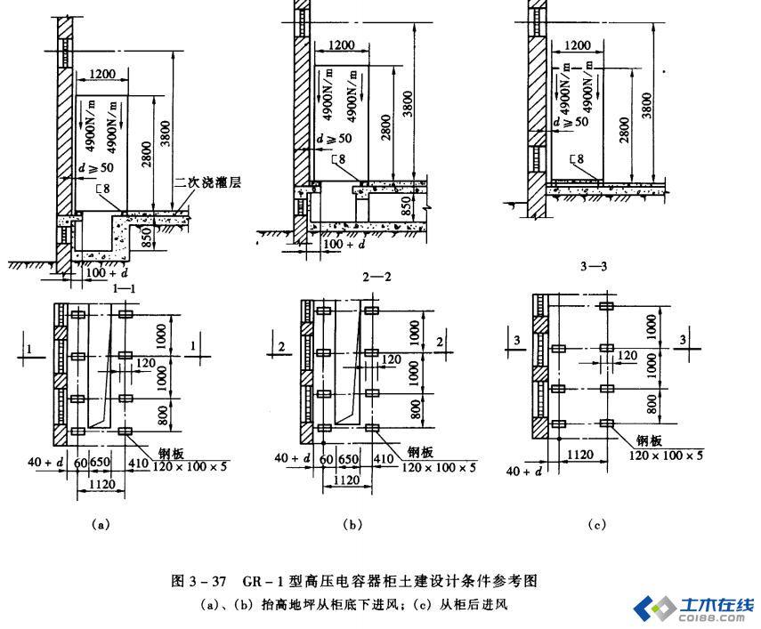 关于高压电容器柜gr-1基础的问题?