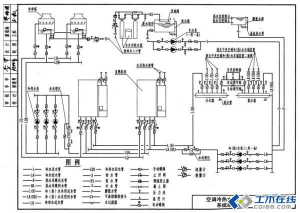 空调冷热水(直燃机)系统原理图.jpg