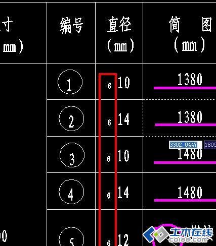 求助,cad图纸打开,钢筋直径符号显示为数字,如何解决