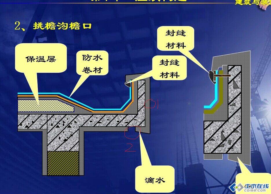混凝土结构 圈梁