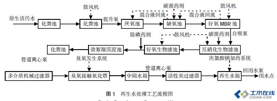 臭氧消毒机电路图