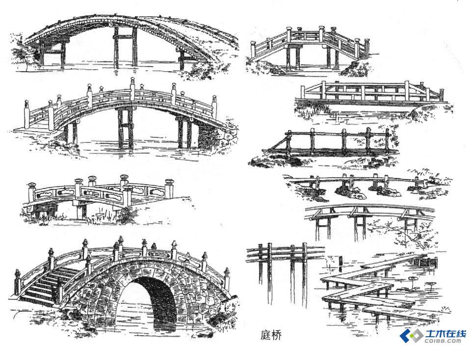 桥简笔画作品