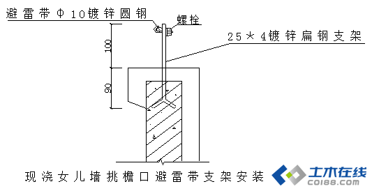 a6l机电式驻车制动电路图
