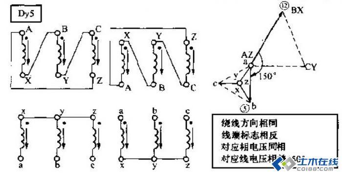 为什么d,yn11接法的变压器能够有效抑止3n次谐波