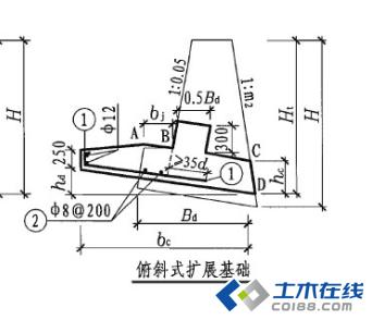 挡土墙图集中俯斜式扩展基础钢筋长度如何计算.图片http://bbsfile.图片