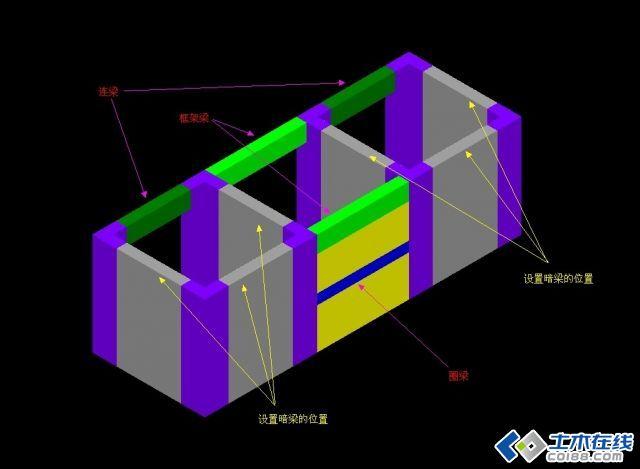 构造暗梁的设计要点图片http://bbsfile.co188.
