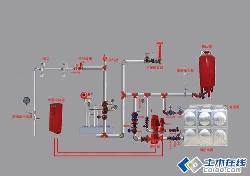电路 电路图 电子 设计 素材 原理图 500_353