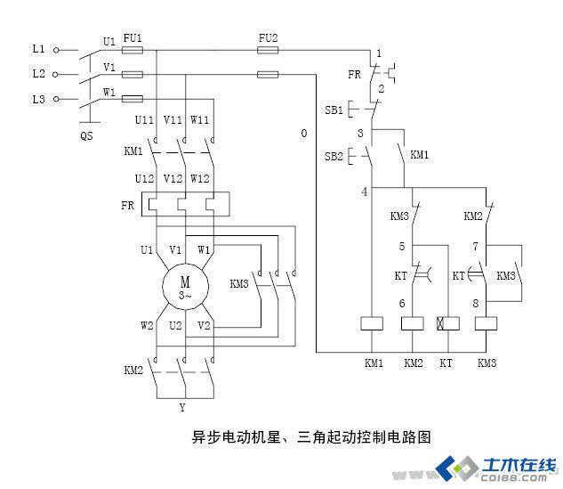 卸料小车电控箱原理图 1、卸料小车控制箱,数量3个。 2、接线端子排选用接线方便、快捷的名厂产品,指示灯选用LED AD系列型号。 3、断路器、交流接触器、热继电器等根据所使用的电动机功率选型。 4、SA转换开关选用型号:ZB2BD3C,按钮选用型号:ZB2BA4C。 5、本配电箱为户外安装,防雨型