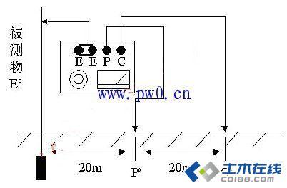 测量大于等于1接地电阻接线图图片http://bbsfile