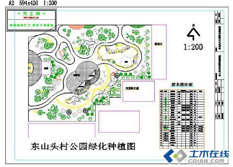 花坛绿化设计图