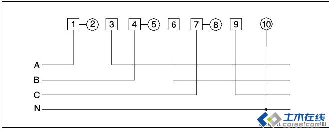 翻过接线端子盖,就可以看到接线图。其中1、4、7接电流互感器二次侧S1端,即电流进线端;3、6、9接电流互感器二次侧S2端,即电流出线端;2、5、8分别接三相电源;10、11是接零端。为了安全,应将电流互感器S2端连接后接地。 注意的是各电流互感器的电流测量取样必须与其电压取样保持同相,即1、2、3为一组;4、5、6 为一组;7、8、9 为一组。 DT8624型三相四线有功表,3*20A(80) 3*220V(380)的表只有7个接线孔,分别为1、3,4、6,7、9,10,2、5、8端子表上分别从1、4、