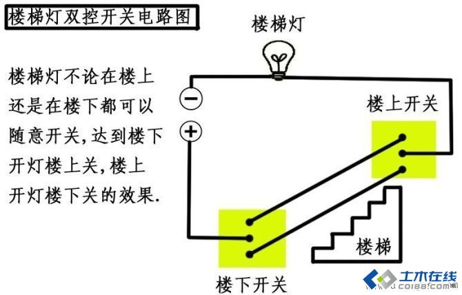 楼梯灯双控开关电路图图片http://bbsfile.co188