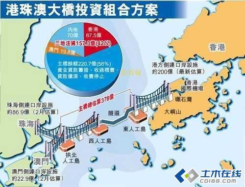 9 解析世界最大桥隧结合工程 港珠澳大桥 图