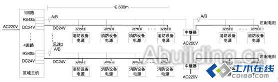此系统用于建筑群或现场设备较多,需要分为多个区域的情况。   每个区域监控器(主机)可采集128个传感器(监控模块),特殊情况可扩展。   监控器(主机)供电主要电器AC220V,备用电源可自带,也可现场提供。   3.2设计注意事项   (1)电源、通信电缆说明   监控主机与探测器的通信线路采用总线型(手拉手)连接方式;   主机和模块之间的通信线线径不宜小于2x1.