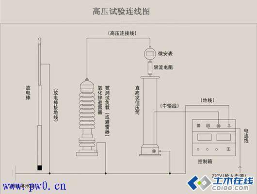 zgf直流高压发生器接线及常见问题解决方案