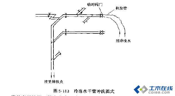 起亚k2空调系统电路图