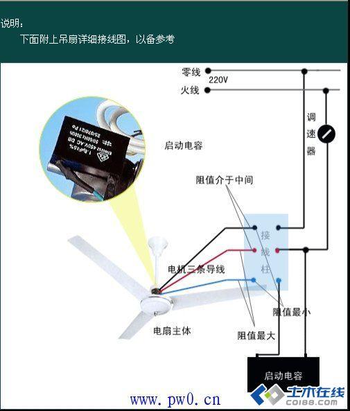 吊扇调速器接线图,吊扇调速器接线电路图图片