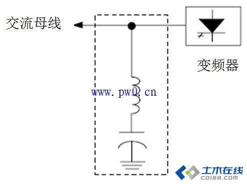 给设备配装谐波滤波器方法的说明图片http://bbsfile