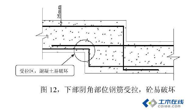 【结构设计新手总结】卫生间结构降板质量问题及分析