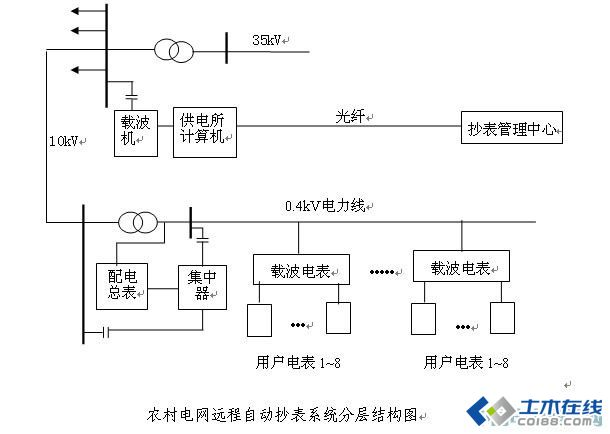电路 电路图 电子 户型 户型图 平面图 原理图 610_434
