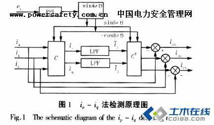 三相电压不对称时谐波与基波有功