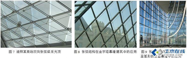 玻璃幕墙张拉索杆支承结构体系受力特点及工程应用