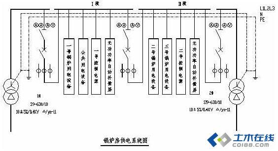关于工业采暖锅炉房供电系统的设计分析图片http